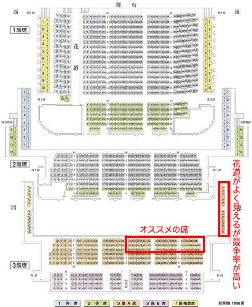 歌舞伎座座席表初心者オススメの席