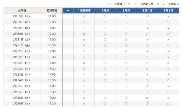 歌舞伎座 2020/2/18 予約状況